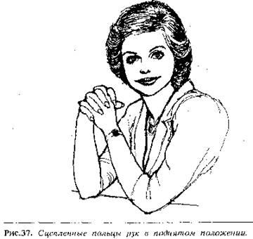 язык жестов психология в картинках